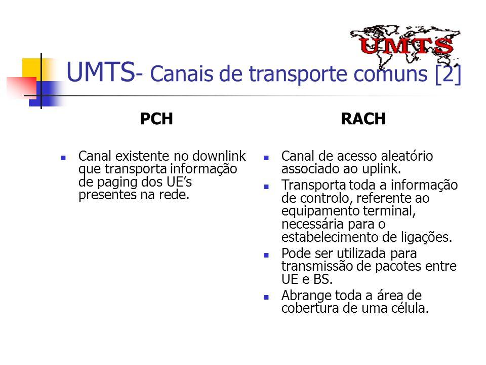 UMTS- Canais de transporte comuns [2]